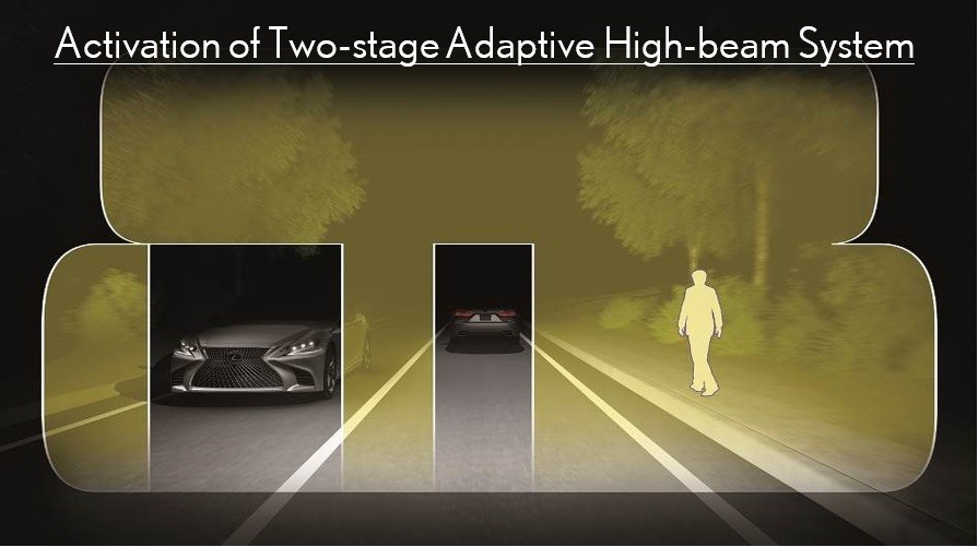 Two-stage Adaptive High-beam System (AHS)