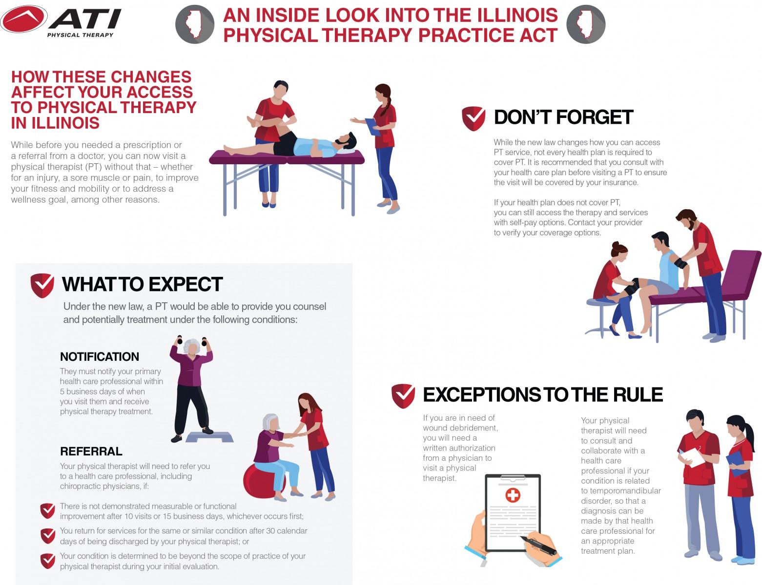 Illinois udvider adgangen til fysisk terapi-4346