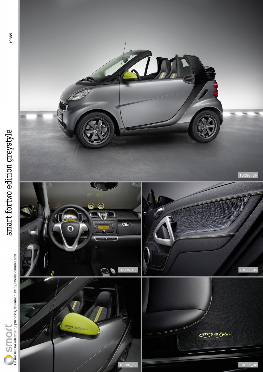 Série spéciale smart fortwo greystyle