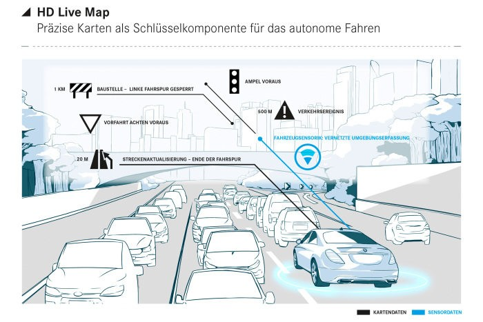 Daimler-and-HERE-to-bring-HD-Live-Map-to-future-Mercedes-Benz-models