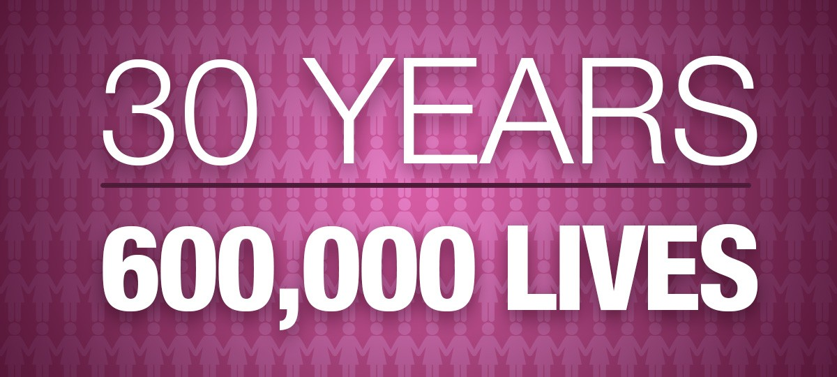 N08135 Mammograms-30 years, 600,000 lives BlogImage
