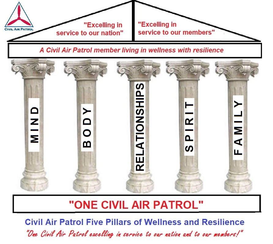 New Initiative Stresses Wellness And Resilience For Members