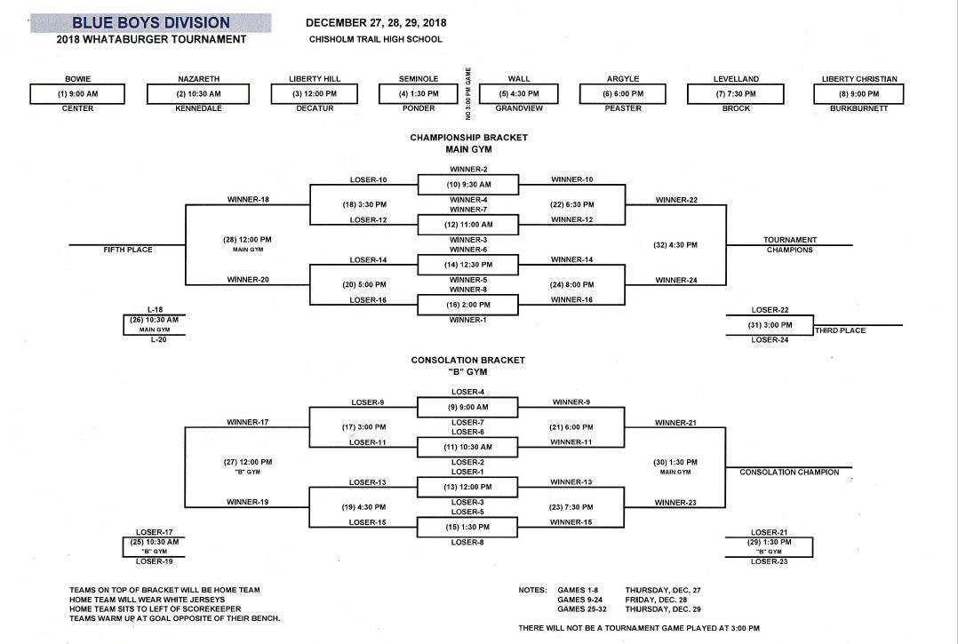 Blue Division (Boys) Bracket