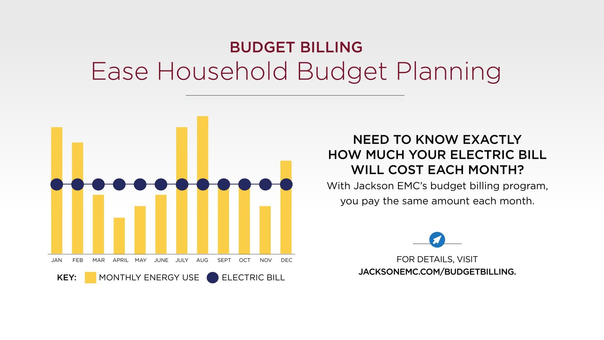 Budget Billing Ease Household Budget Planning
