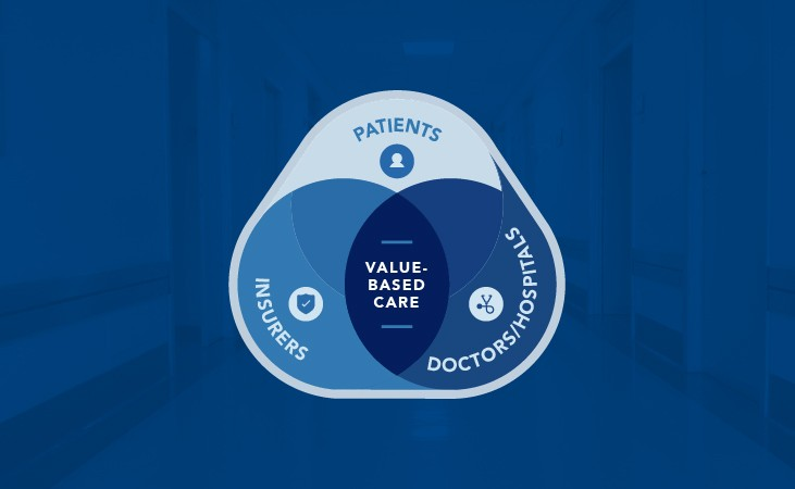 Coming Together for Value-Based Care