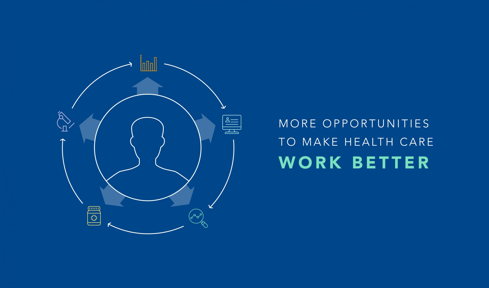 More Opportunities To Make Health Care Work Better