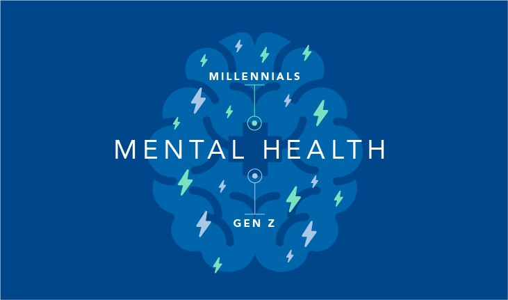 Millennial Mental Health