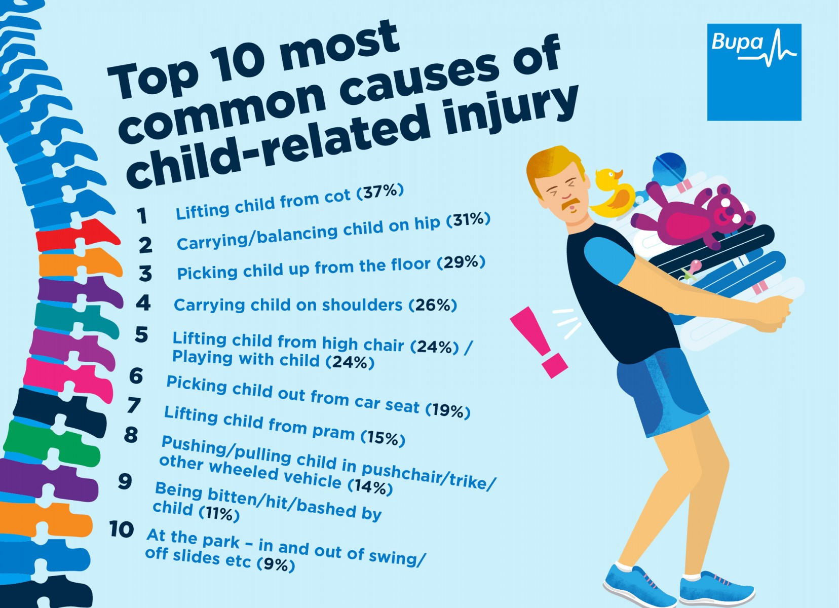 TOP-10-parenting-Injuries