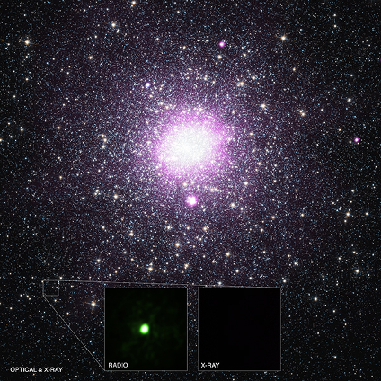 By combining data from Chandra and several other telescopes, astronomers have identified the true nature of an unusual source in the Milky Way galaxy. This discovery implies that there could be a much larger number of black holes in the galaxy that have previously been unaccounted for. The main panel shows X-rays from Chandra (purple) that have been overlaid on an optical image from Hubble. The insets show the source is bright in radio waves, but can only be giving off a very small amount of X-rays. These pieces of information indicate the source contains a black hole with a few times the mass of the Sun. Credits: X-ray: NASA/CXC/Univ. of Alberta/B.Tetarenko et al; Optical: NASA/STScI; Radio: NSF/NRAO/VLA/Curtin Univ./J.C.A.Miller-Jones et al.