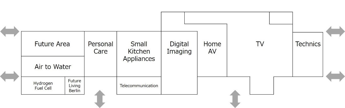 IFA Booth Layout