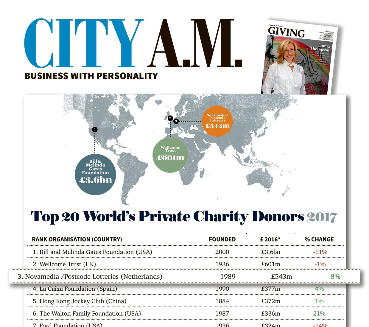 The World Charity Donor Index 2017
