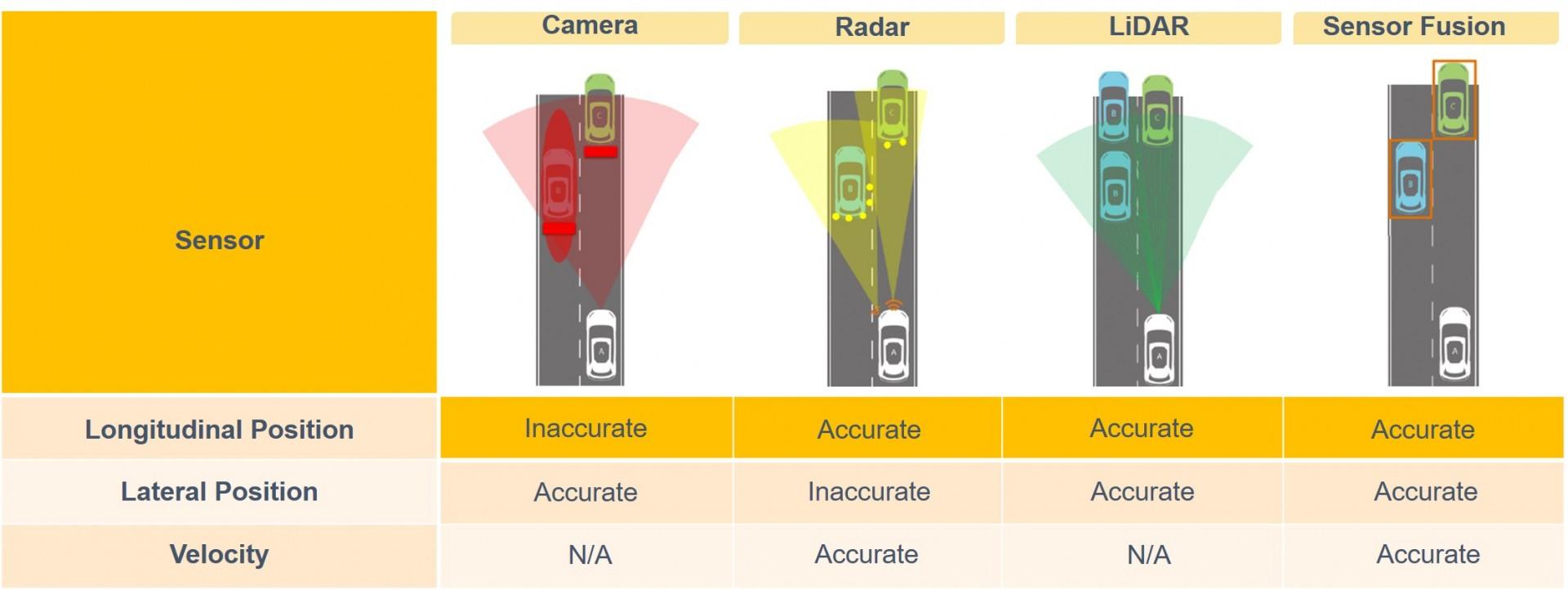 Visteon ADAS experts present report on autonomous driving