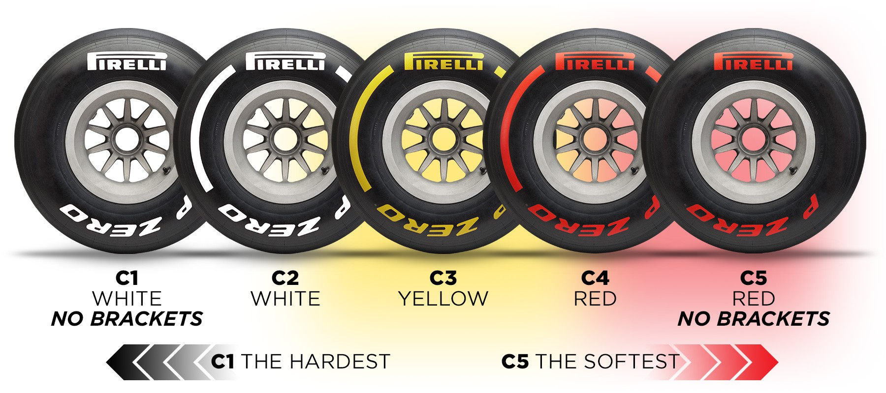 What S New With Pirelli S 2019 Formula 1 Tyres