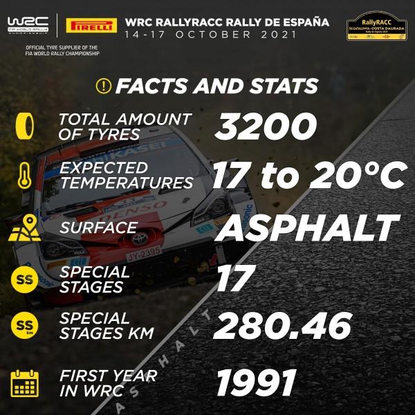 WRC: 56º RallyRACC Catalunya Costa Daurada - Rally de España [14-17 Octubre] - Página 2 800_info-1