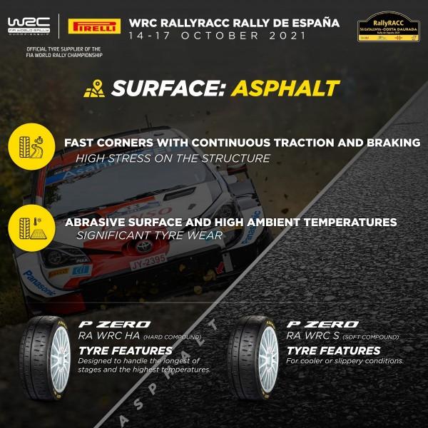WRC: 56º RallyRACC Catalunya Costa Daurada - Rally de España [14-17 Octubre] - Página 2 800_info-2
