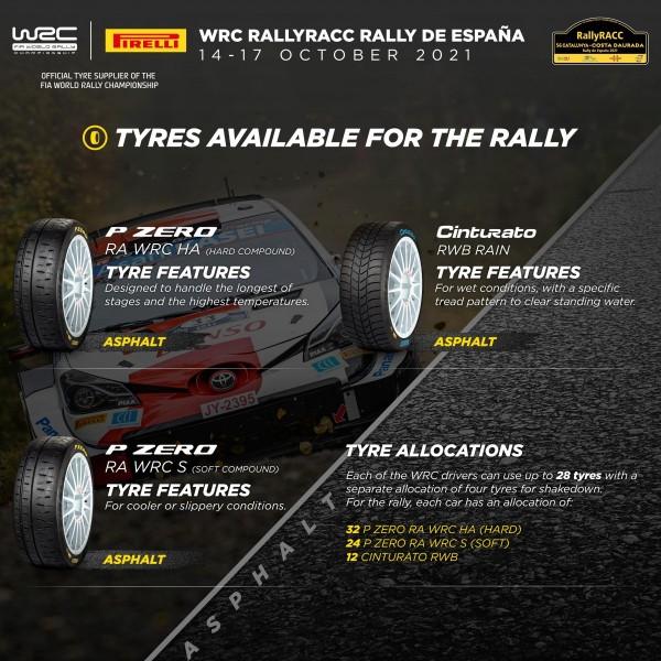 WRC: 56º RallyRACC Catalunya Costa Daurada - Rally de España [14-17 Octubre] - Página 2 800_info-3
