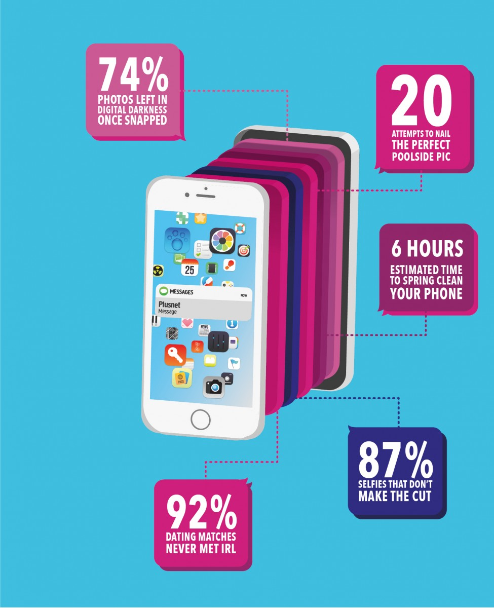 Plusnet Big Spring Clean Infographic NEW