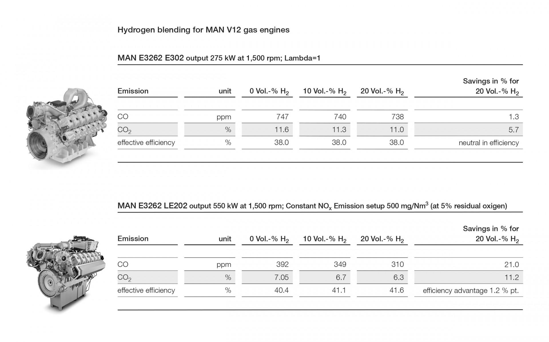 1920_manengines-hydrogenblending-e3262.jpg