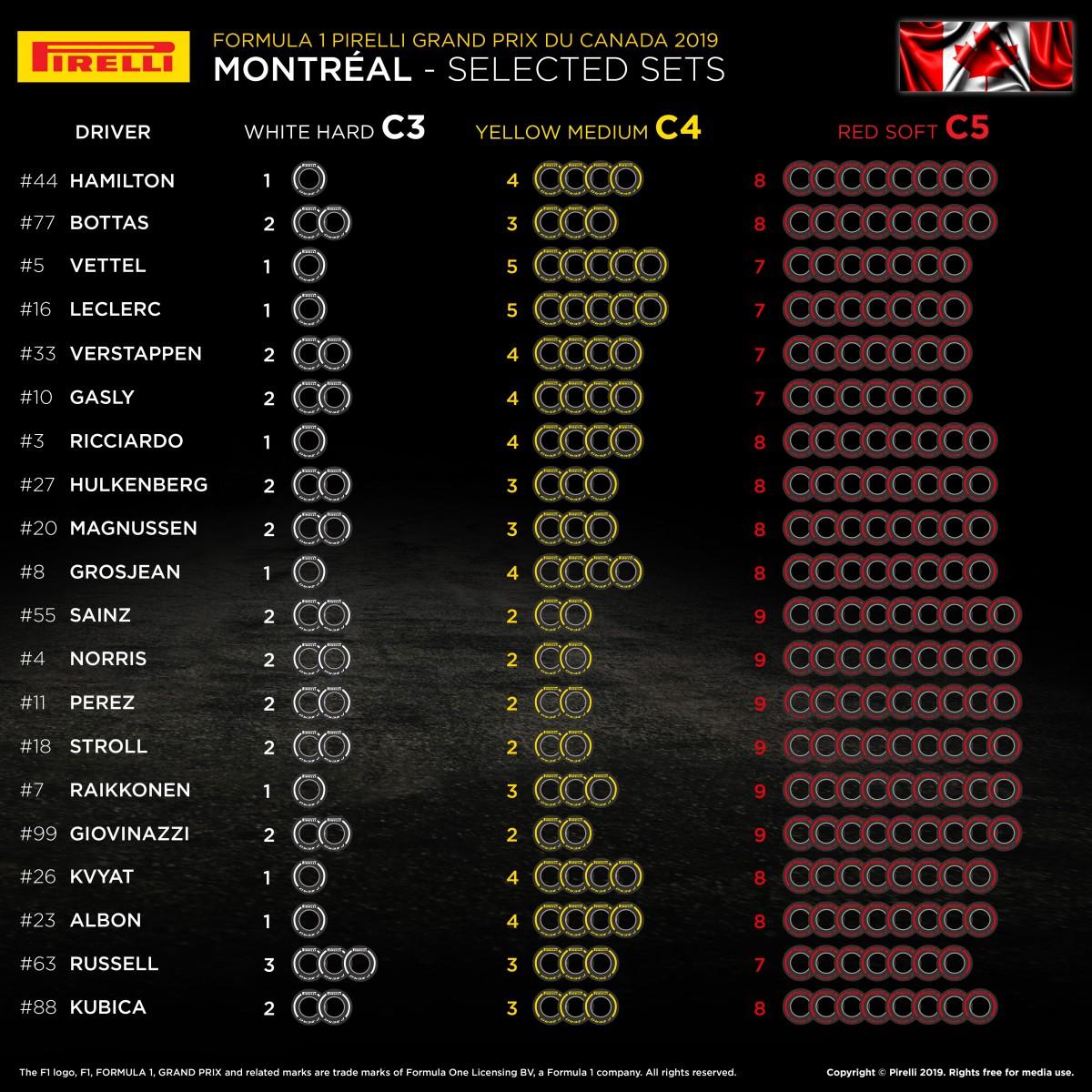 07-CA-Selected-Sets-Per-Driver-EN
