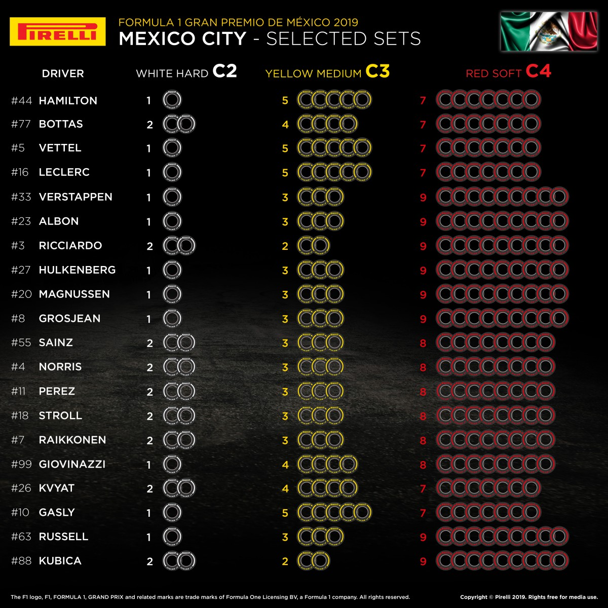 18-MX-Selected-Sets-Per-Driver-EN