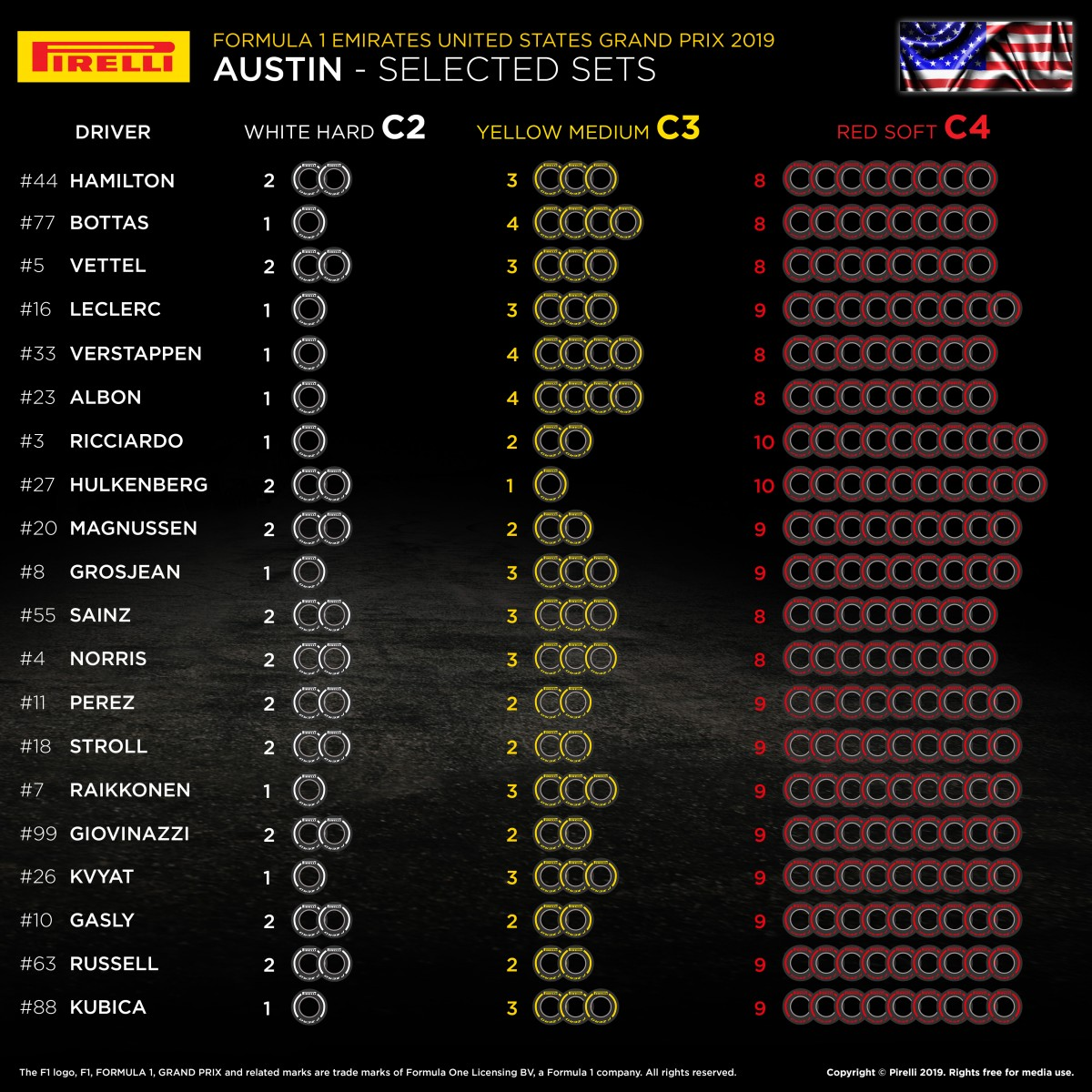 19-US-Selected-Sets-Per-Driver-EN