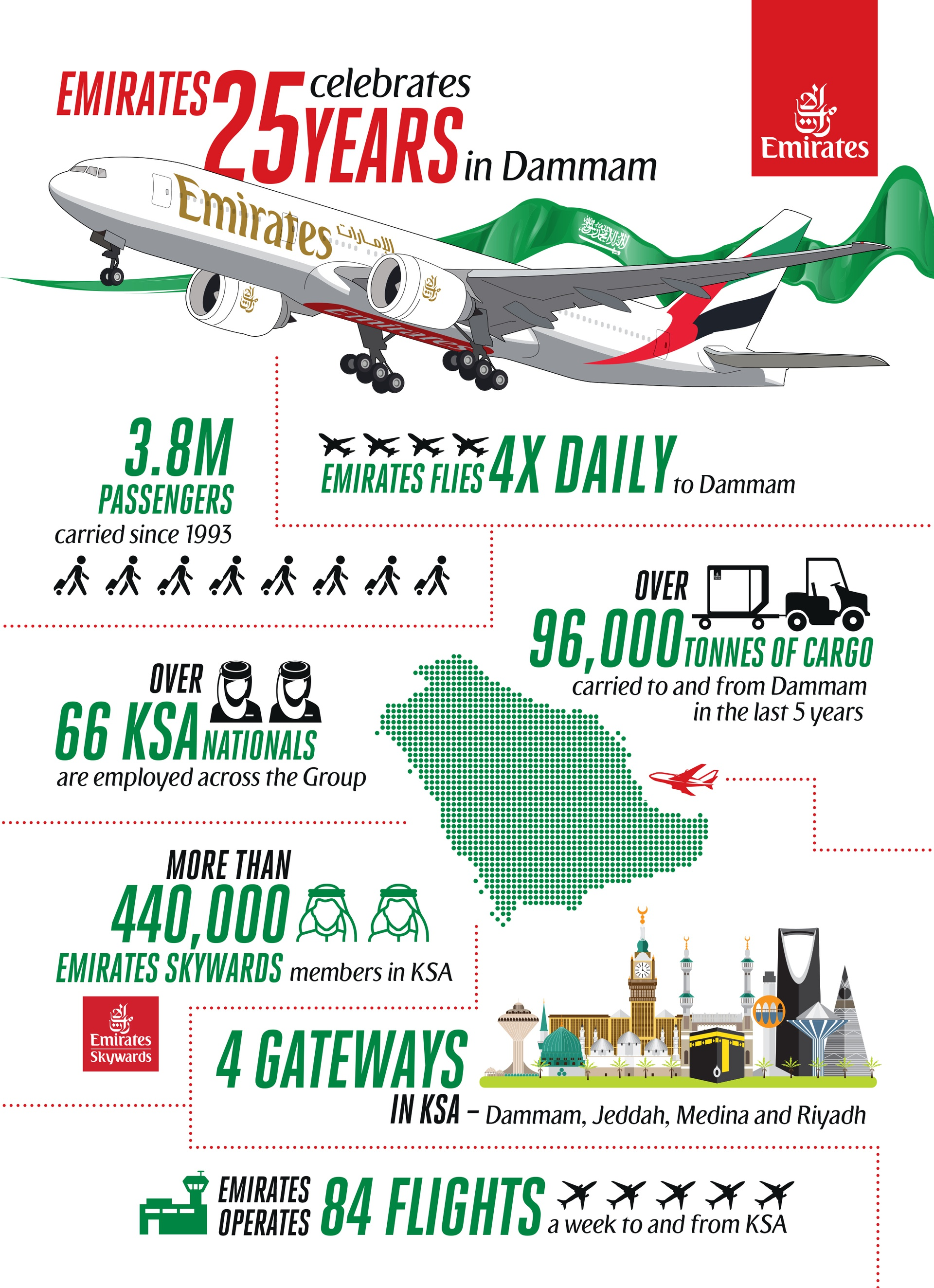 Emirates, the world's largest international airline, is celebrating its 25th anniversary to Dammam.
