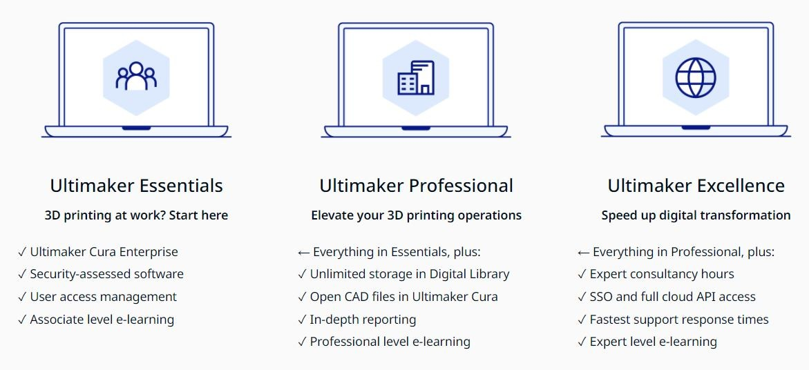 Software about Ultimaker