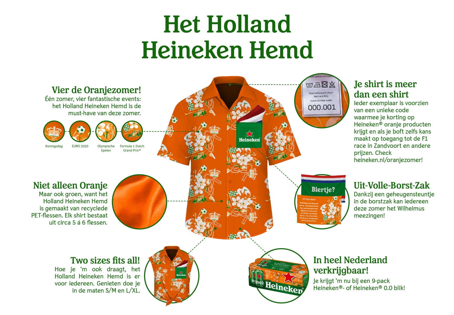 hollandheinekenhemdinfographic-3