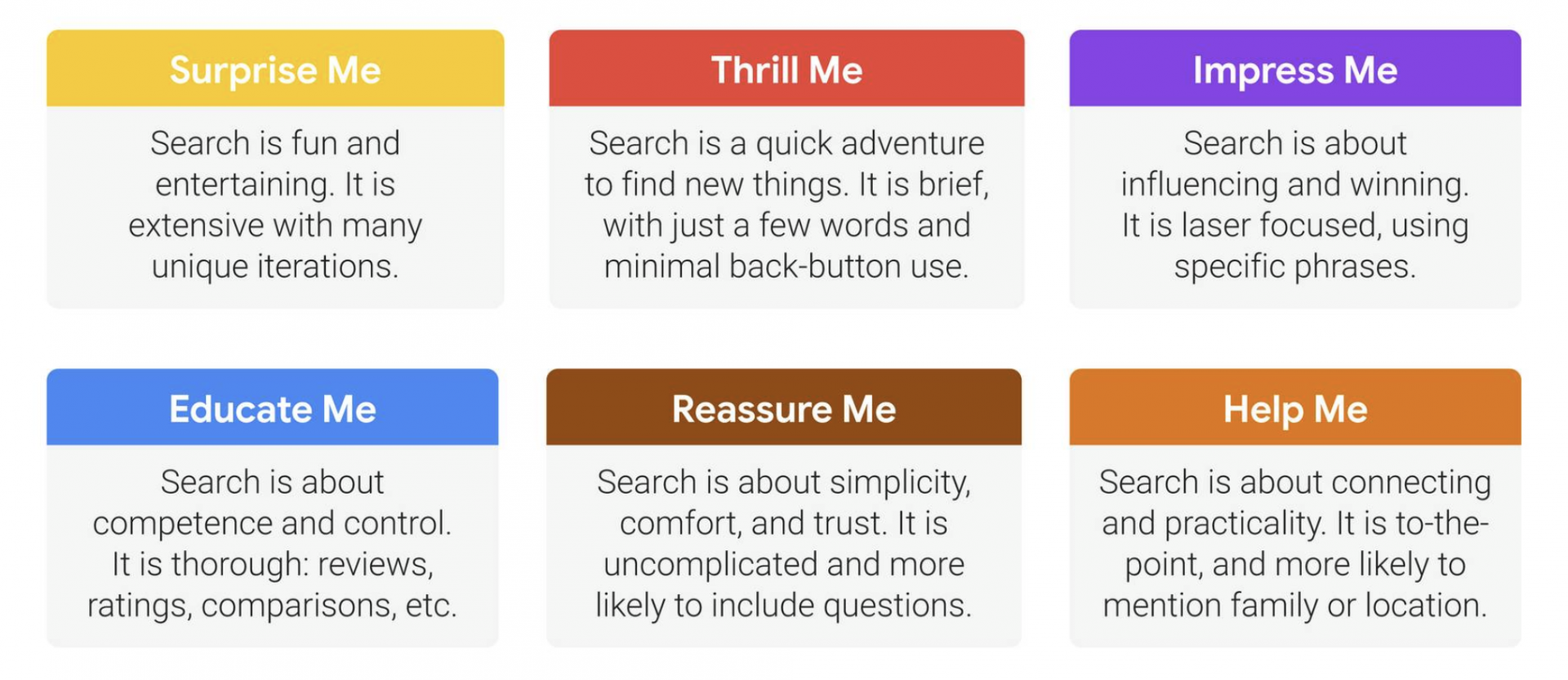 google six content needs