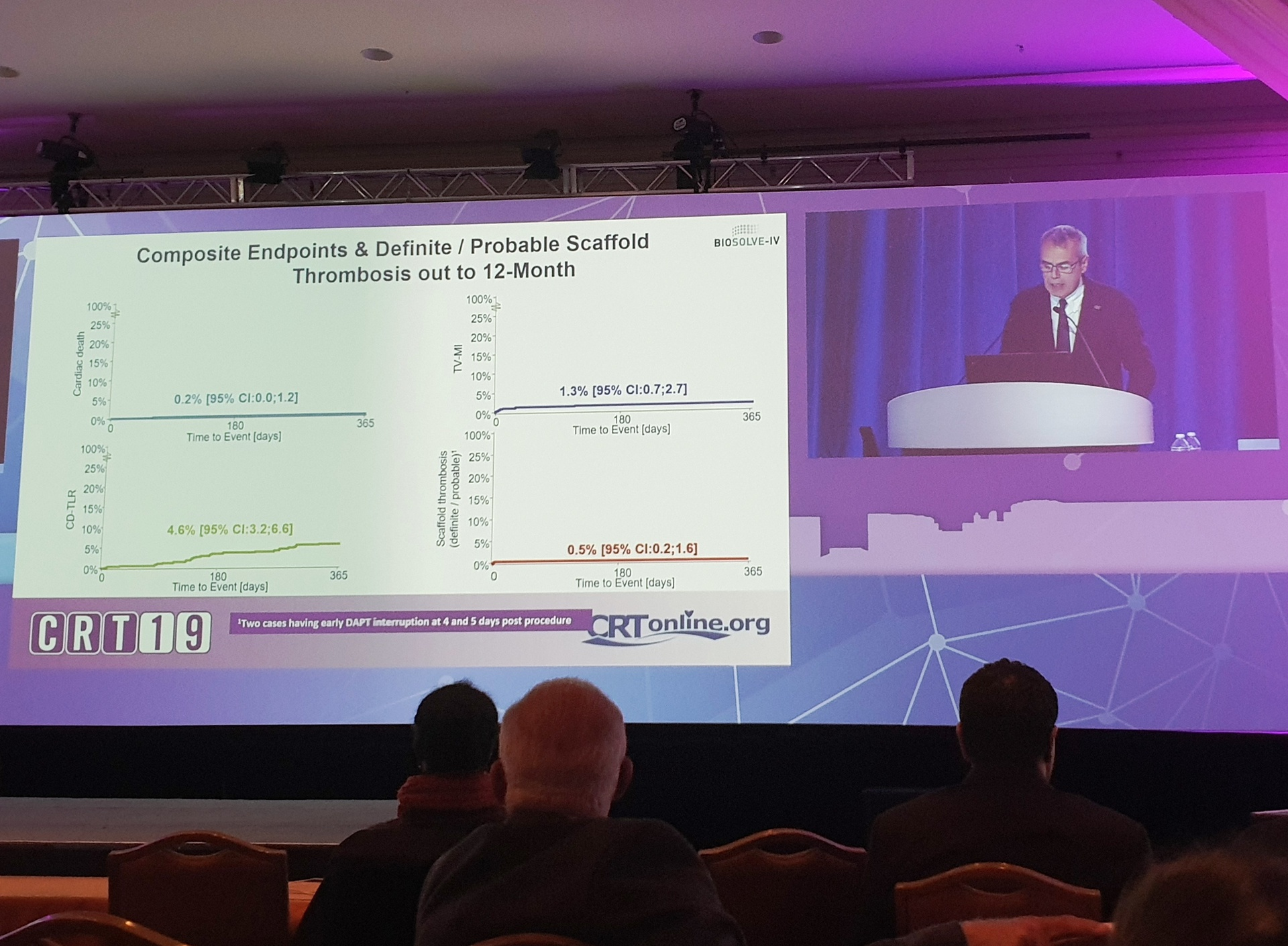 Dr. Stefano Galli at CRT Meeting 2019