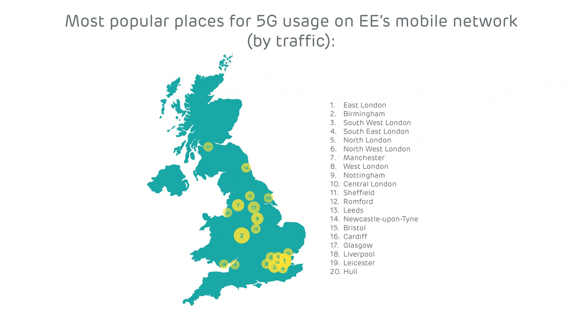 EE Network Index_February_Most popular 5G places_heatmap