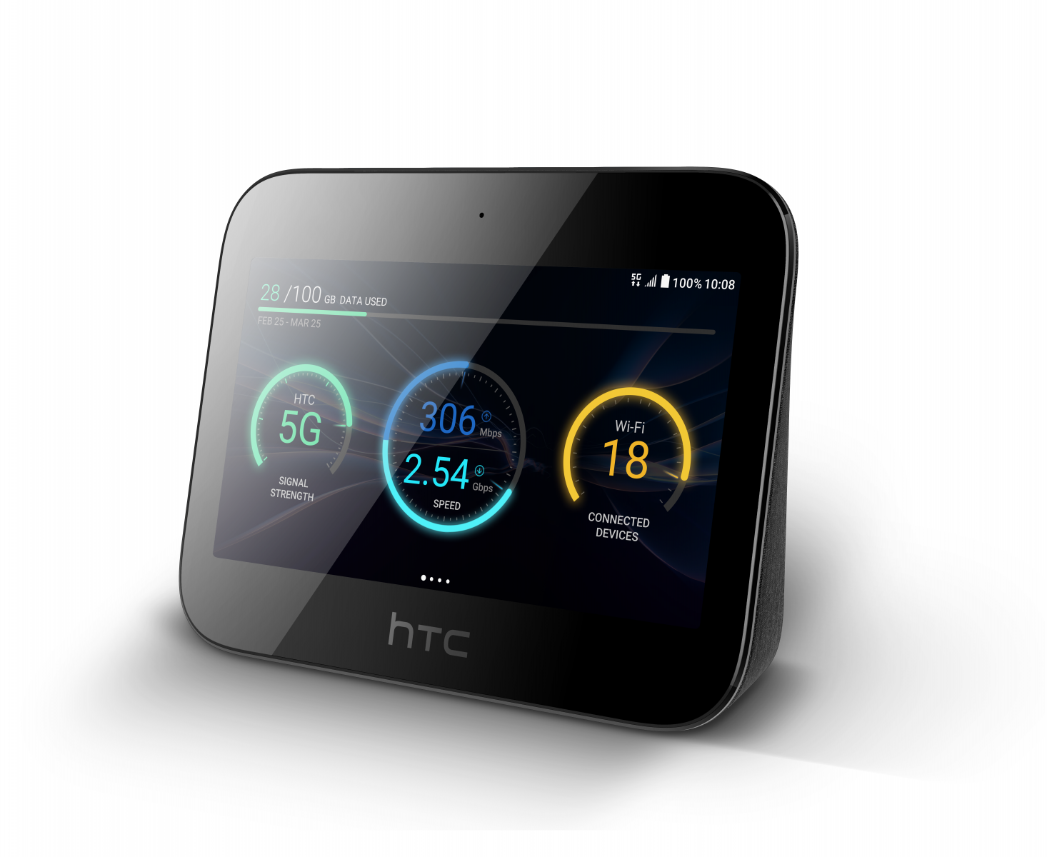 Image provided by HTC with theoretical product speeds