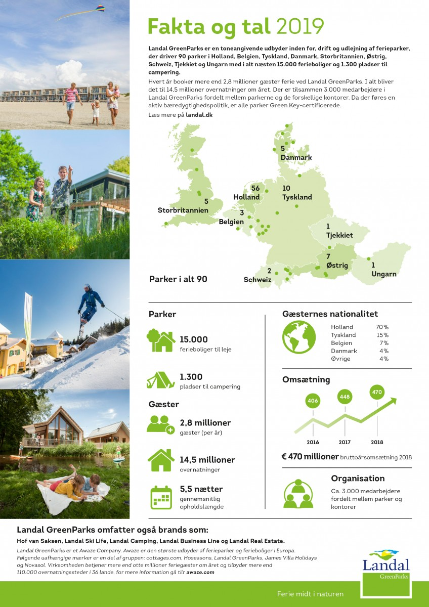 19-01065 Facts and Figures zomer 2019 DK
