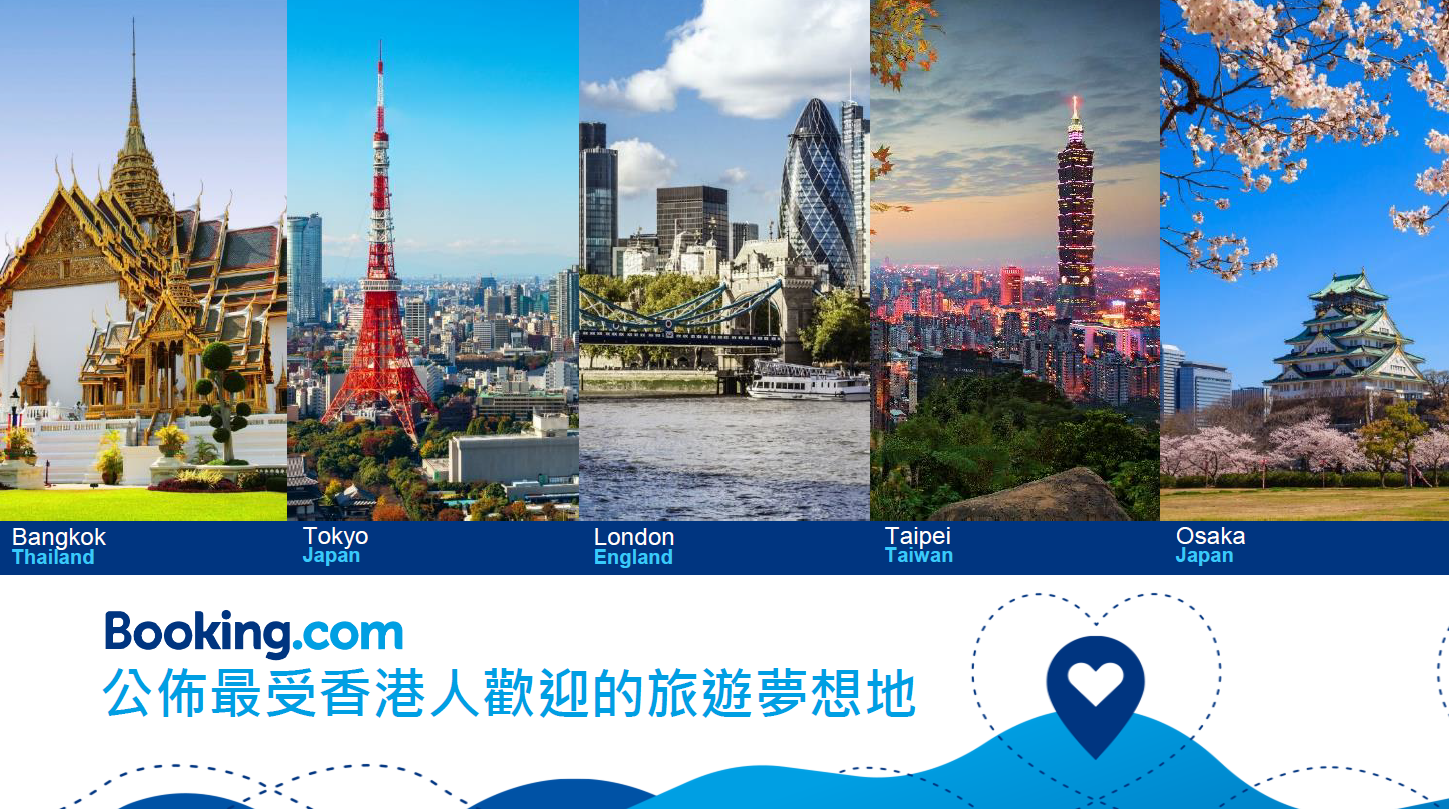 HK - Wish list Travel - Collage of Top Destinations_CHI