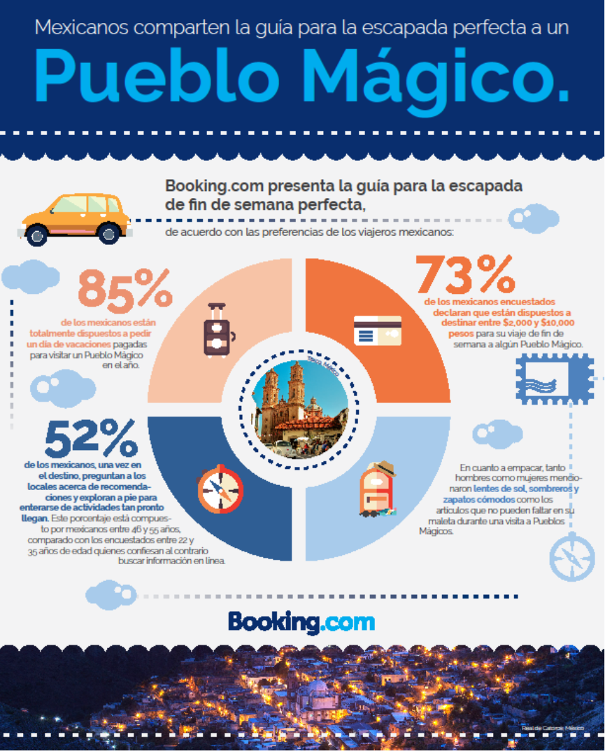 Infografía Booking