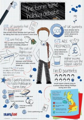 The Parent Trap Infographic