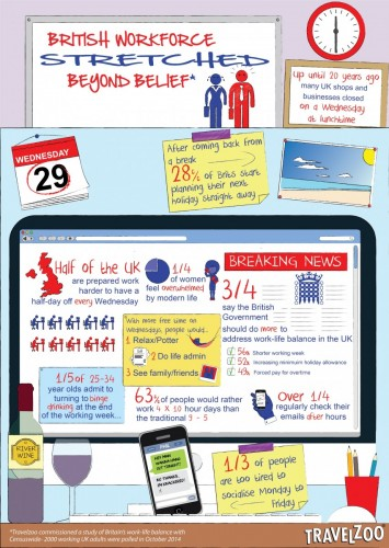 British+Workforce+Stretched+Beyond+Belief+Infographic